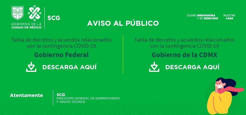 Tabla de decretos y acuerdos relacionados con la contingencia Covid-19